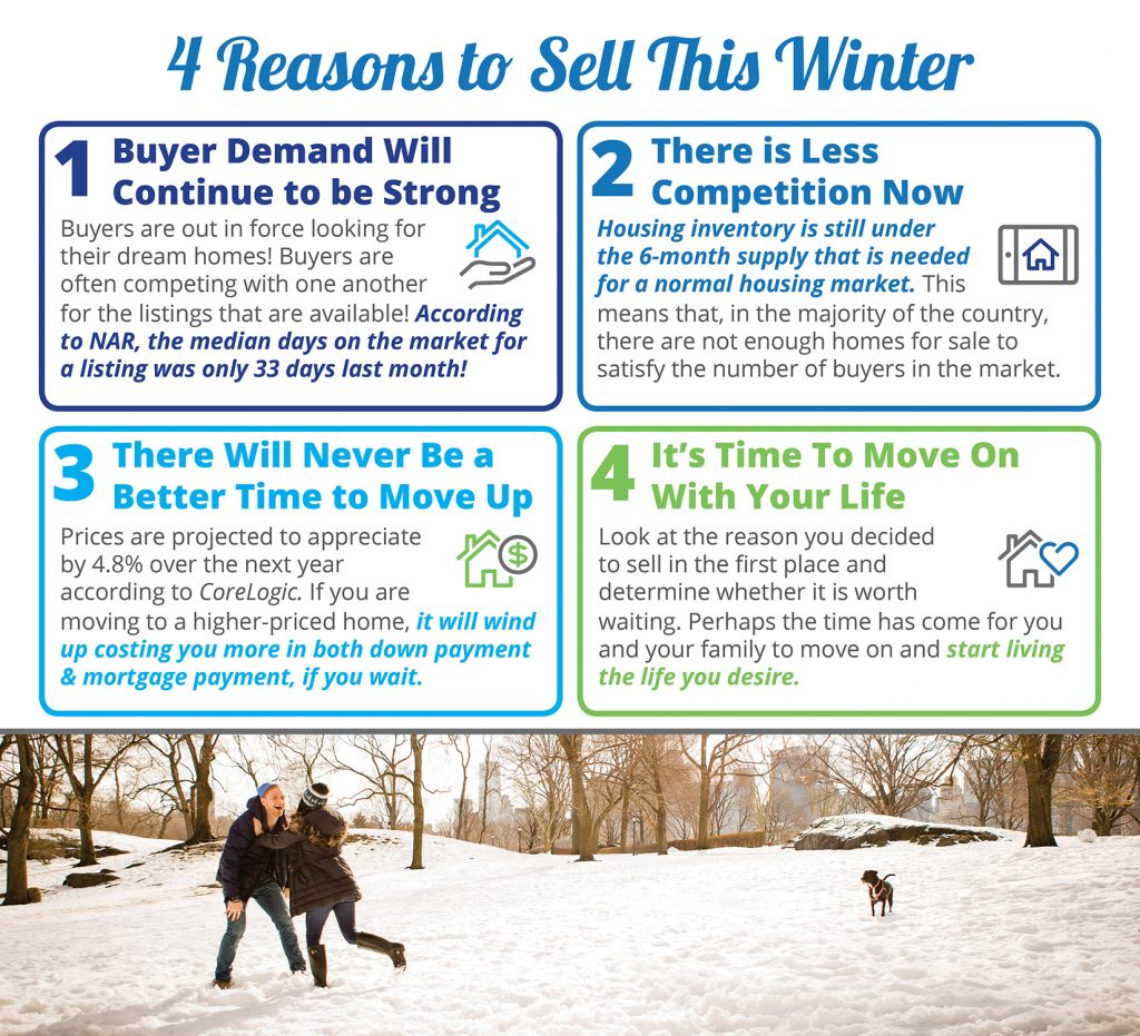 4 Reasons to Sell Your Sacramento House This Winter [INFOGRAPHIC]